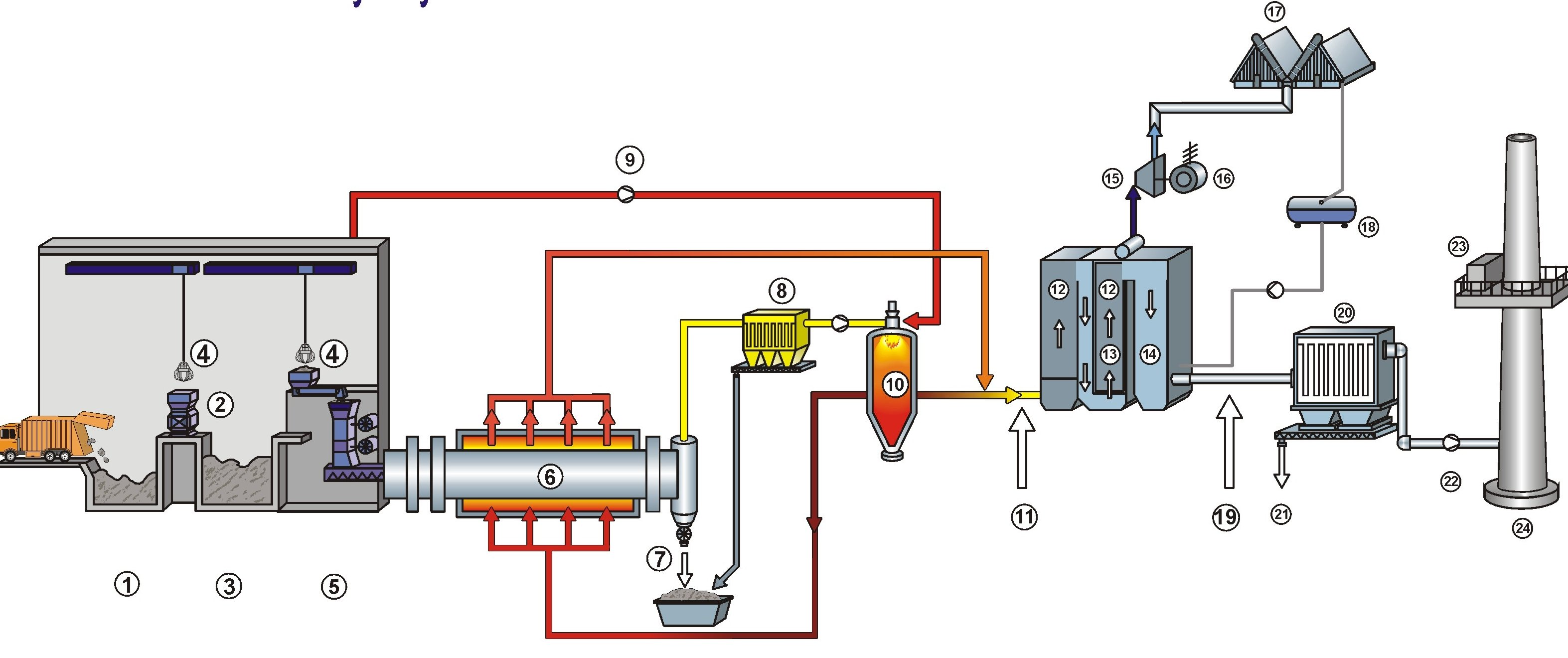 Amazing Types Steam Boiler Gallery Electrical and Wiring